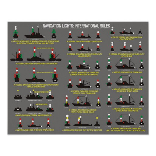 Navigation Lights : International Rules Poster | Zazzle
