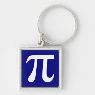 Navy and White Pi Symbol Keychain