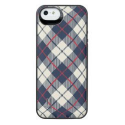 Uncommon iPhone 5/5s Permafrost® Deflector Case with Wire Fox Terrier Phone Cases design