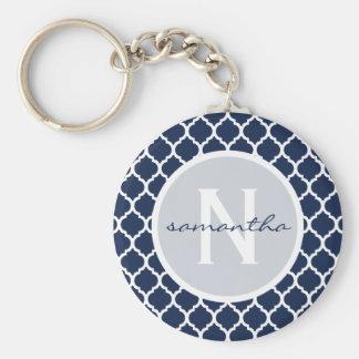 Navy Quatrefoil Monogram Basic Round Button Keychain
