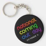 NCOD Rising Keychain