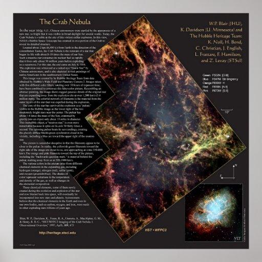 Nebulosa de cangrejo y su telescopio de Hubble de  Póster