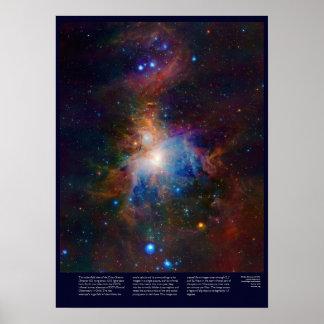 Nebulosa de Orión con las estrellas, el gas y las Póster