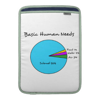 Necesidades básicas divertidas del ser humano de e fundas macbook air