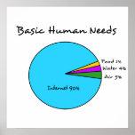 Necesidades básicas divertidas del ser humano de e posters