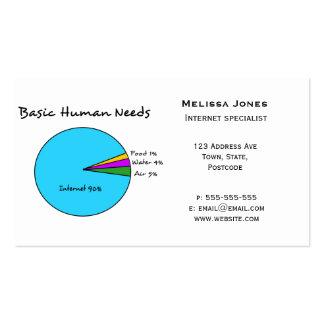 Necesidades básicas divertidas del ser humano de e tarjetas de visita