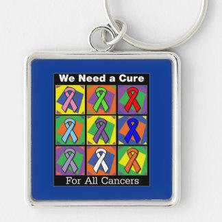 Necesitamos una curación para todos los cánceres llavero personalizado