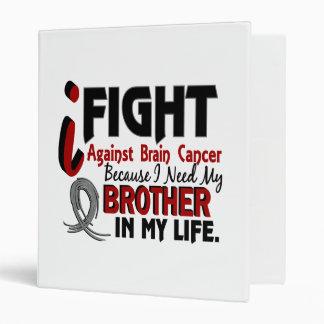Necesite a mi cáncer de cerebro de Brother