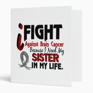 Necesite a mi cáncer de cerebro de la hermana