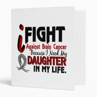 Necesite a mi cáncer de cerebro de la hija