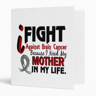 Necesite a mi cáncer de cerebro de la madre