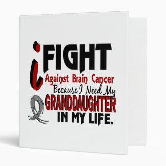 Necesite a mi cáncer de cerebro de la nieta