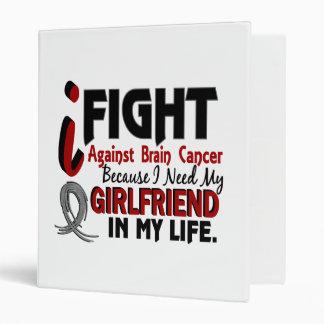 Necesite a mi cáncer de cerebro de la novia