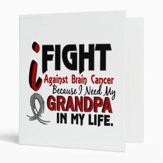 Necesite a mi cáncer de cerebro del abuelo