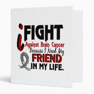 Necesite a mi cáncer de cerebro del amigo