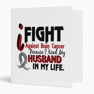 Necesite a mi cáncer de cerebro del marido
