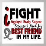 Necesite a mi cáncer de cerebro del mejor amigo impresiones