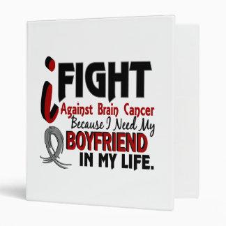 Necesite a mi cáncer de cerebro del novio