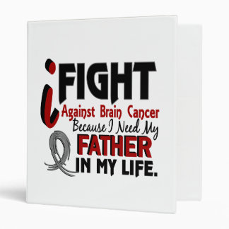 Necesite a mi cáncer de cerebro del padre