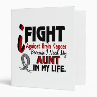 Necesite a mi cáncer de la tía cerebro