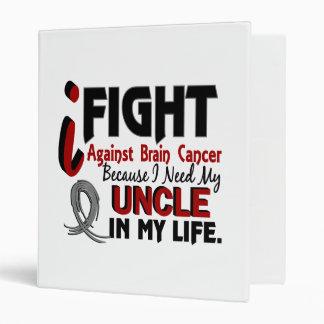 Necesite a mi cáncer del tío cerebro