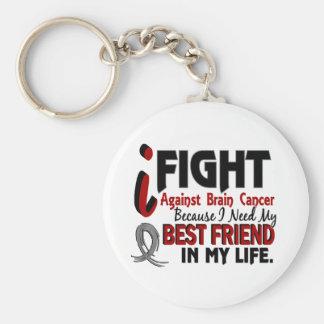 Need My Best Friend Brain Cancer Keychain