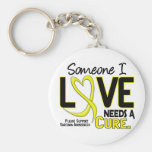 NEEDS A CURE 2 SARCOMA T-Shirts & Gifts Keychains