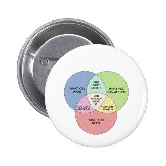 Needs vs Wants Pinback Button