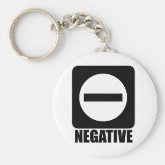 Negro de la negativa 1 llaveros personalizados