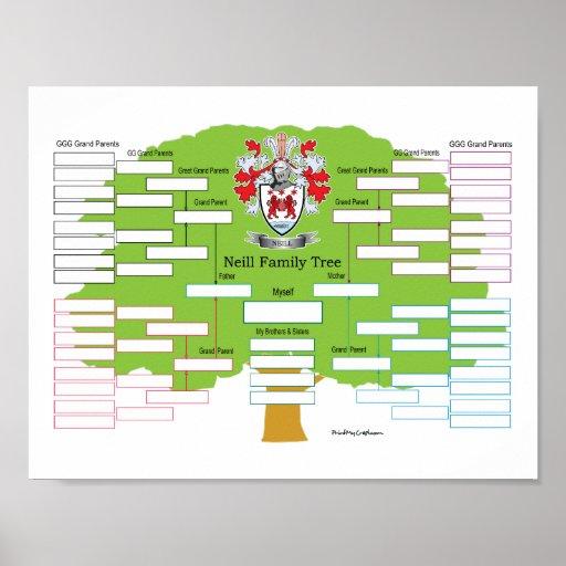 Neill family tree poster zazzle