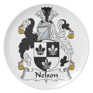 Nelson Family Crest Dinner Plate