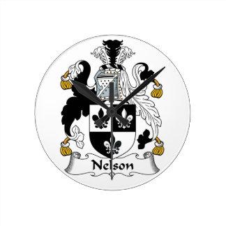 Nelson Family Crest Round Clock