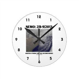 Nemo: 2/8-9/2013 Winter Storm Record Books Round Clock