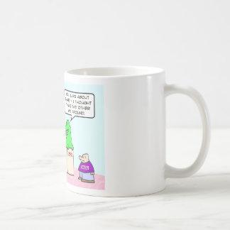 Neocons and Liberals are the same. Coffee Mug