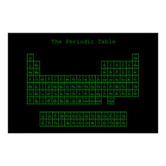 Neon Green and black Periodic Table Print