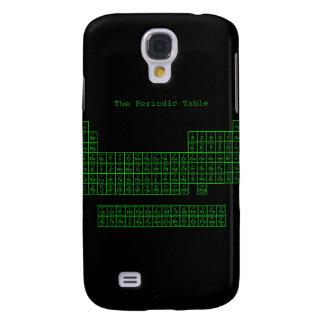 Neon Green Periodic Table Galaxy S4 Case