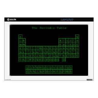 Neon Green Periodic Table Laptop Skin