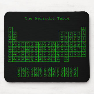 Neon Green Periodic Table Mouse Pad