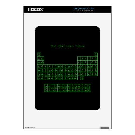 Neon Green Periodic Table Skin For The iPad