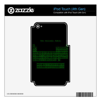 Neon Green Periodic Table Skins For iPod Touch 4G