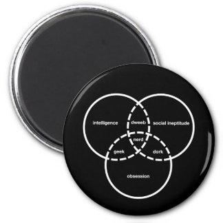 nerd venn diagram geek dweeb dork 2 inch round magnet