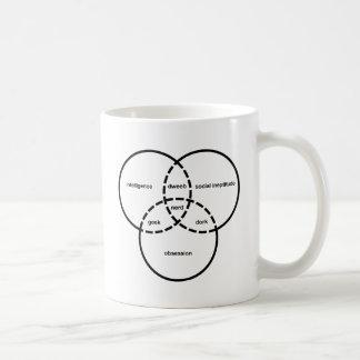 nerd venn diagram geek dweeb dork classic white coffee mug