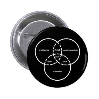 nerd venn diagram geek dweeb dork pinback button