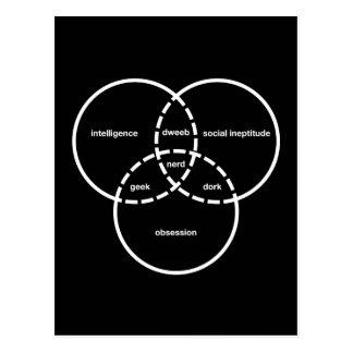 nerd venn diagram geek dweeb dork postcard