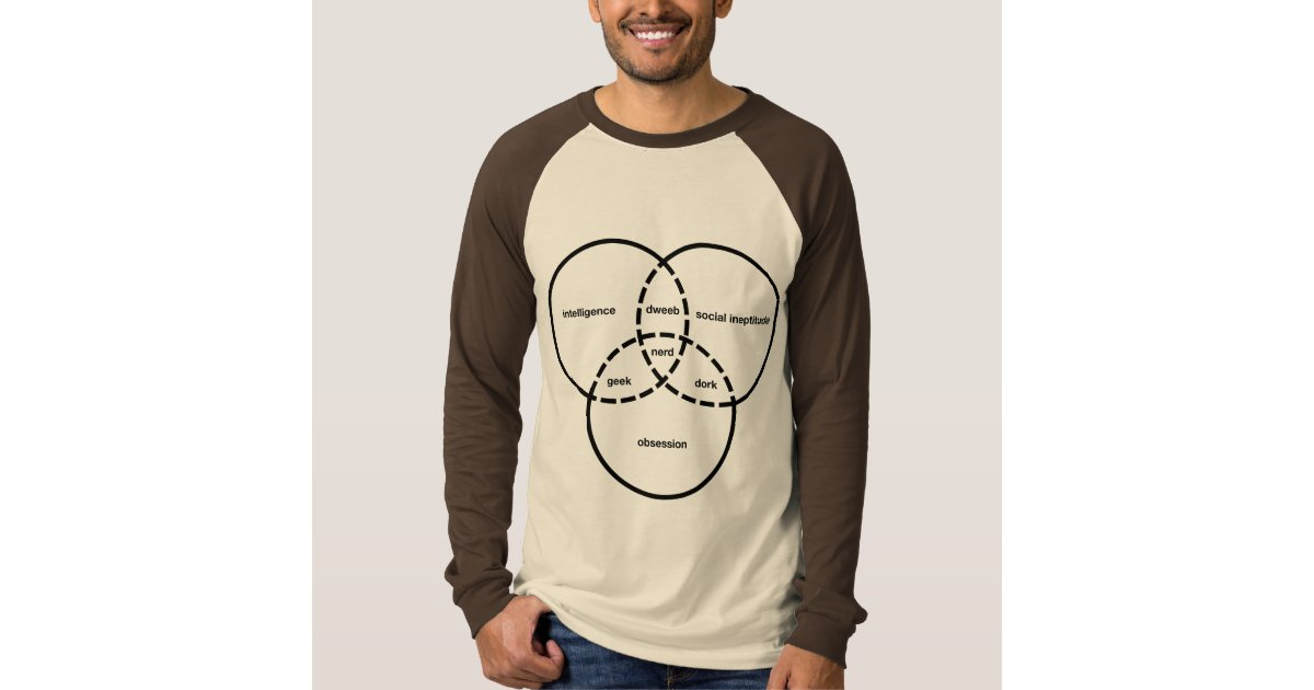 Nerd Venn Diagram Geek Dweeb Dork T Shirt Zazzle