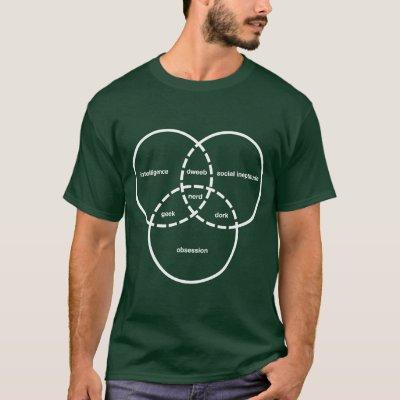 Nerd Venn Diagram Geek Dweeb Dork T Shirt Zazzle