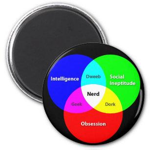 nerd venn diagram magnet