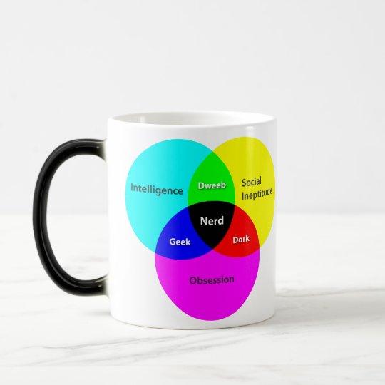 Nerd Venn Diagram Morphing Mug Zazzle