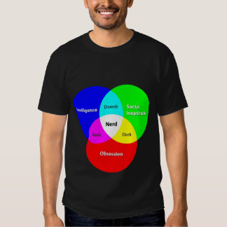 Nerd Venn Diagram T Shirt