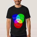 Nerd Venn Diagram T T-shirts
